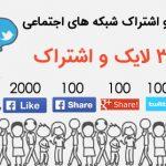 seo social main 150x150 - 3600 لایک و اشتراک شبکه های اجتماعی - فیسبوک، گوگل پلاس، توییتر