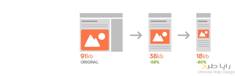 wordpress image optimization plugins hammy - 8 افزونه بهینه سازی تصاویر برای افزایش سرعت وردپرس