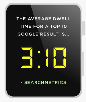 dwell time - الگوریتم رنک براین گوگل RankBrain سومین فاکتور بزرگ سئو و رتبه بندی