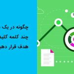 seo content multikeyword 150x150 - آموزش بهینه سازی محتوا برای چند کلمه کلیدی! آموزش ویدئویی سئو