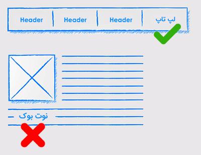 multiple anchor text - نکات مهم و اصولی لینک سازی داخلی در سئو