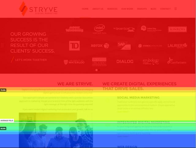 heat map examples scroll tracking - آموزش دیجیتال مارکتینگ رایگان با 12 قدم [حرفه ای شوید] نکات 2019