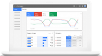 interface_adwords_access